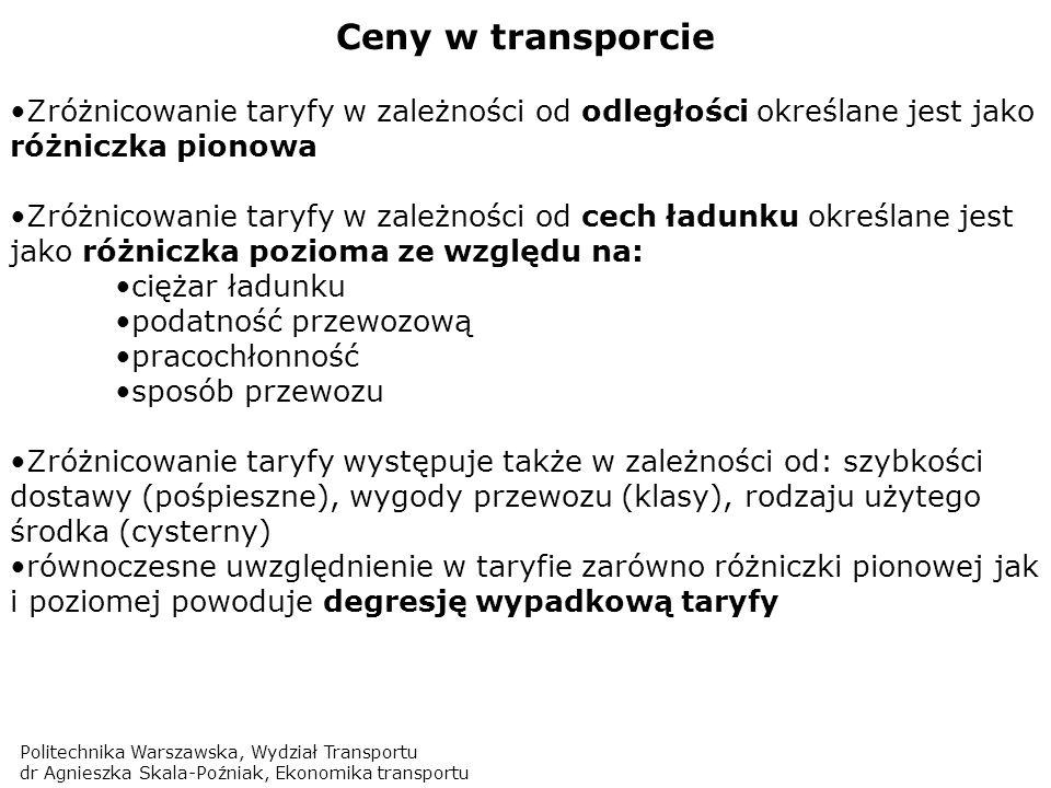 Ceny w transporcieZróżnicowanie taryfy w zależności od odległości określane jest jako różniczka pionowa.