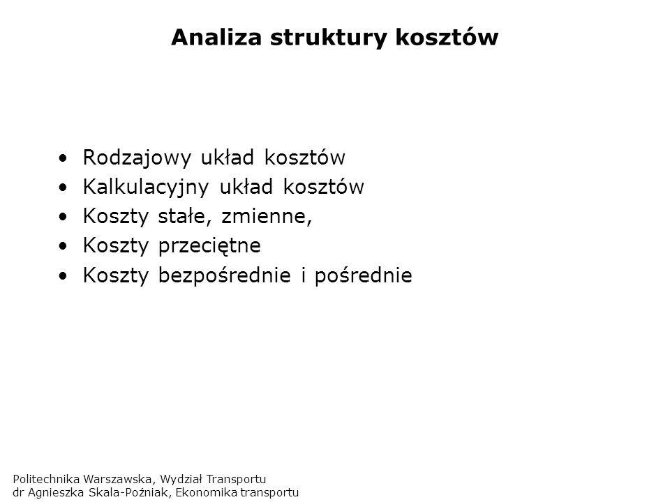 Analiza struktury kosztów