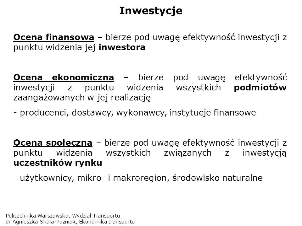 Inwestycje Ocena finansowa – bierze pod uwagę efektywność inwestycji z punktu widzenia jej inwestora.