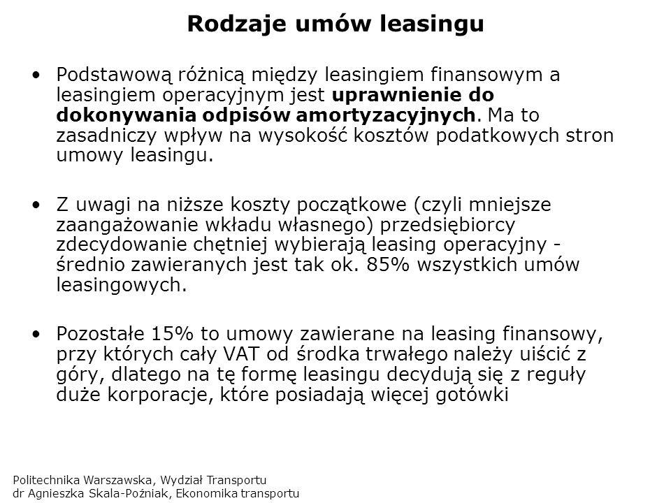 Rodzaje umów leasingu