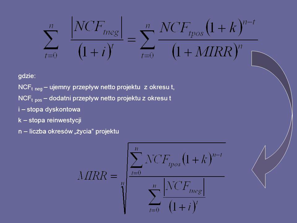 gdzie:NCFt neg – ujemny przepływ netto projektu z okresu t, NCFt pos – dodatni przepływ netto projektu z okresu t.
