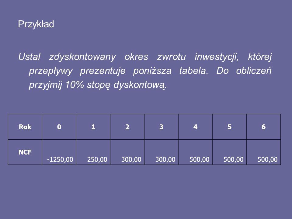 PrzykładUstal zdyskontowany okres zwrotu inwestycji, której przepływy prezentuje poniższa tabela. Do obliczeń przyjmij 10% stopę dyskontową.