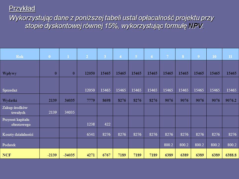 PrzykładWykorzystując dane z poniższej tabeli ustal opłacalność projektu przy stopie dyskontowej równej 15%, wykorzystując formułę NPV.