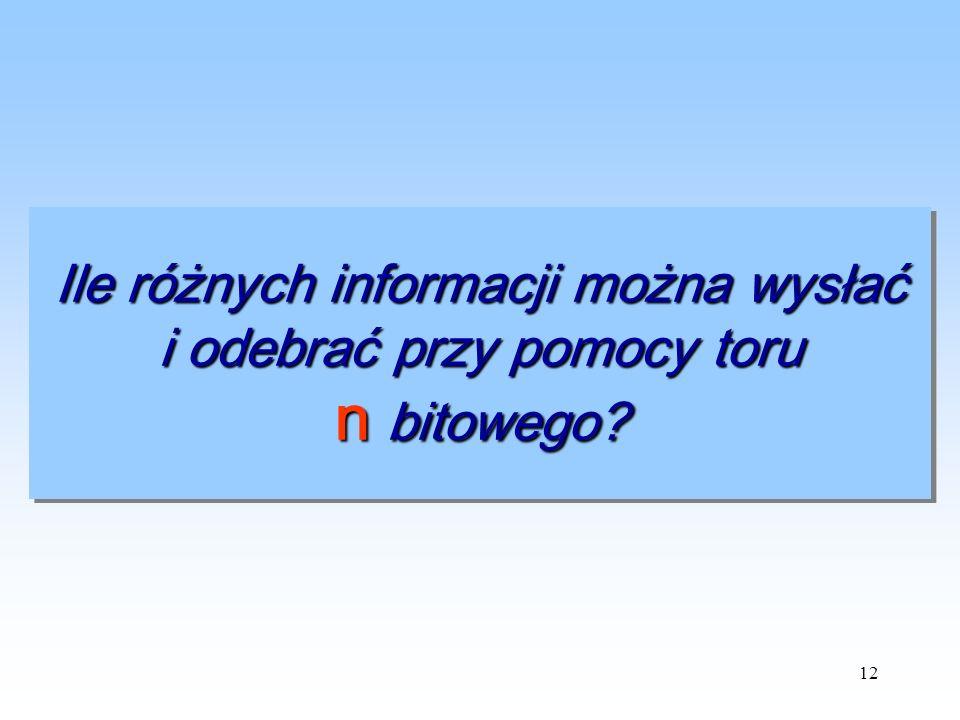 październik 2003 Ile różnych informacji można wysłać i odebrać przy pomocy toru n bitowego.