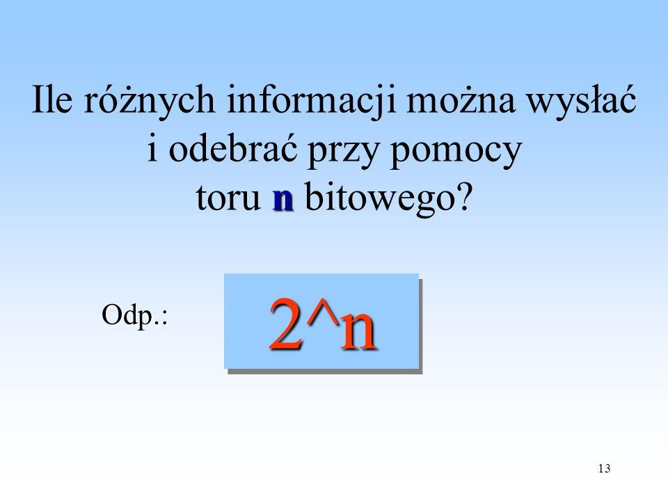 Ile różnych informacji można wysłać i odebrać przy pomocy toru n bitowego