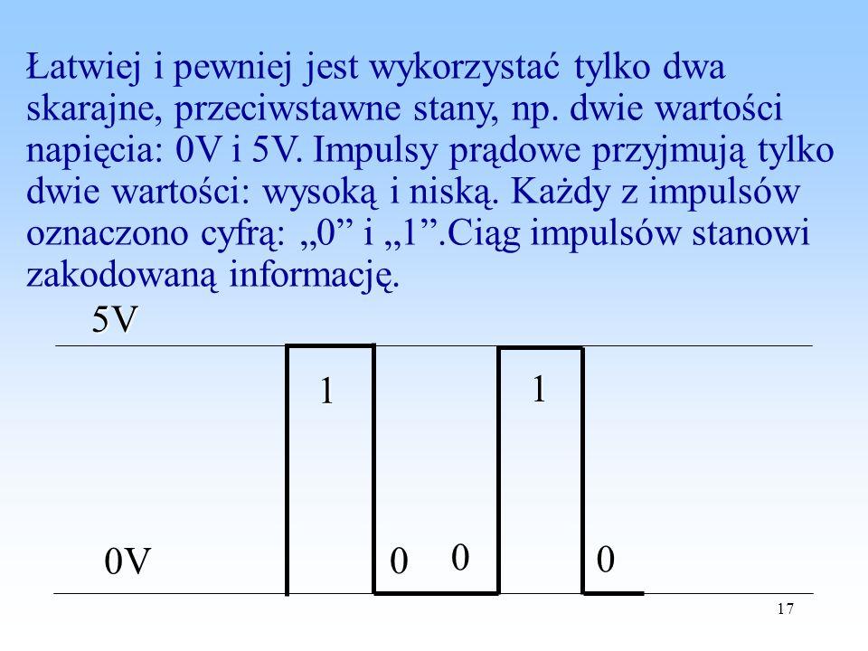 """Łatwiej i pewniej jest wykorzystać tylko dwa skarajne, przeciwstawne stany, np. dwie wartości napięcia: 0V i 5V. Impulsy prądowe przyjmują tylko dwie wartości: wysoką i niską. Każdy z impulsów oznaczono cyfrą: """"0 i """"1 .Ciąg impulsów stanowi zakodowaną informację."""
