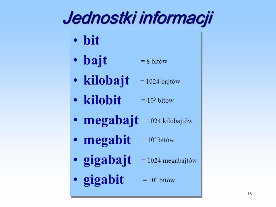 Jednostki informacji bit bajt kilobajt kilobit megabajt megabit
