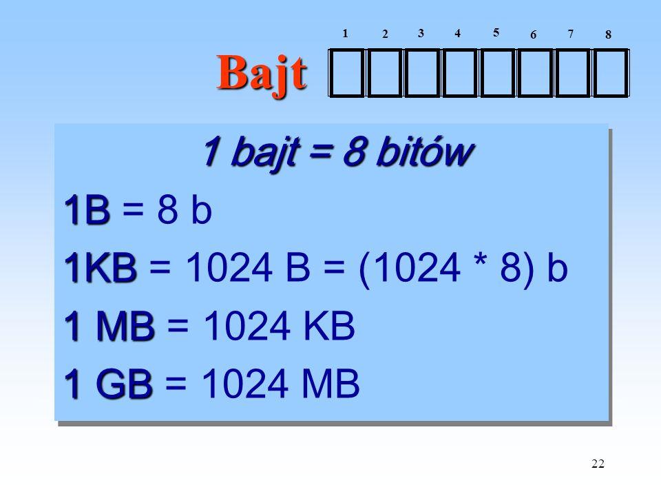 Bajt 1 bajt = 8 bitów 1B = 8 b 1KB = 1024 B = (1024 * 8) b