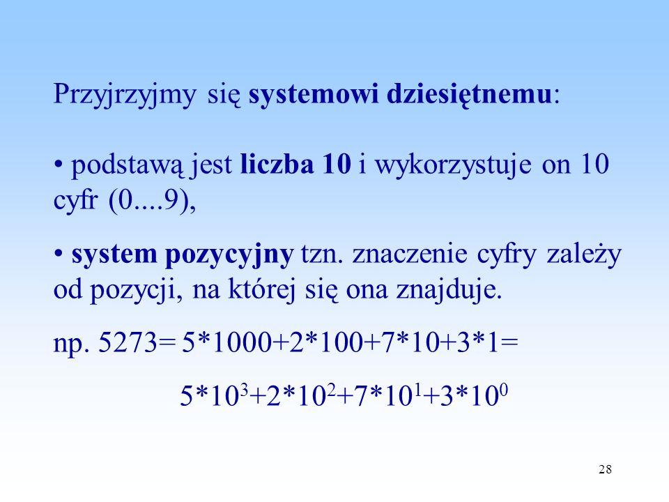 Przyjrzyjmy się systemowi dziesiętnemu: