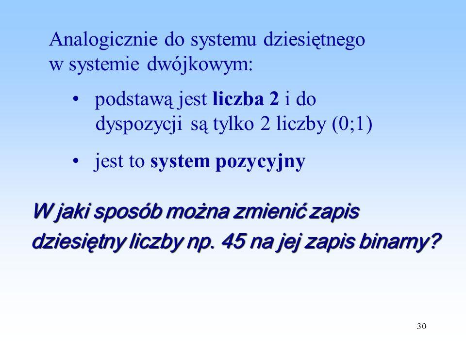 Analogicznie do systemu dziesiętnego