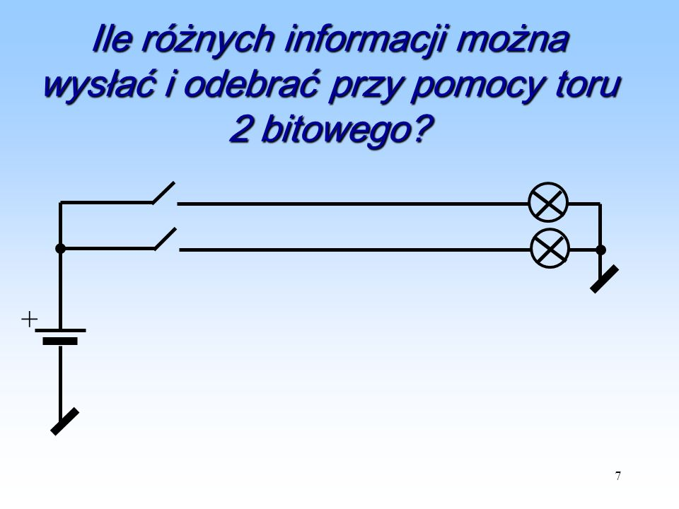 październik 2003 Ile różnych informacji można wysłać i odebrać przy pomocy toru 2 bitowego.