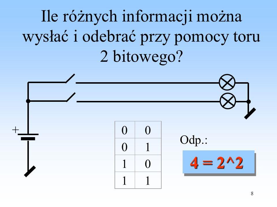 październik 2003 Ile różnych informacji można wysłać i odebrać przy pomocy toru 2 bitowego + 1. Odp.: