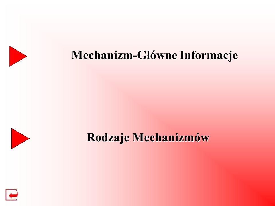 Mechanizm-Główne Informacje