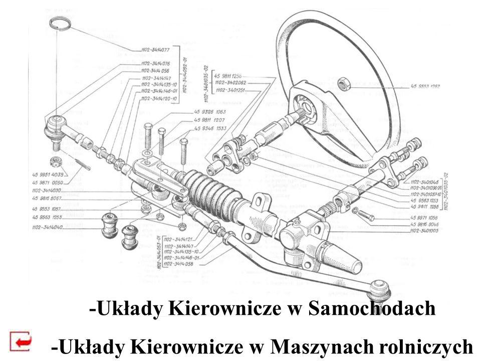 -Układy Kierownicze w Samochodach