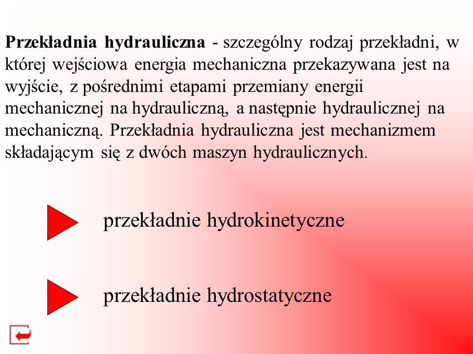przekładnie hydrokinetyczne