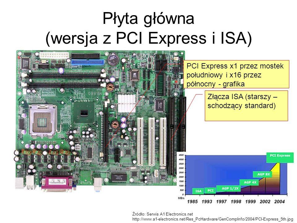 Płyta główna (wersja z PCI Express i ISA)