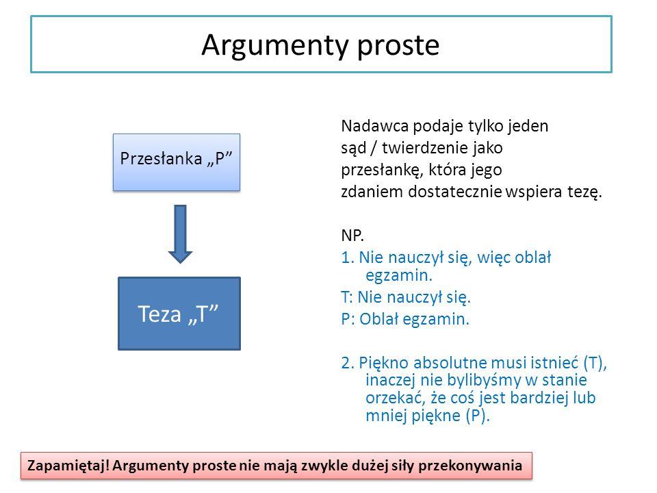 """Argumenty proste Teza """"T Przesłanka """"P"""