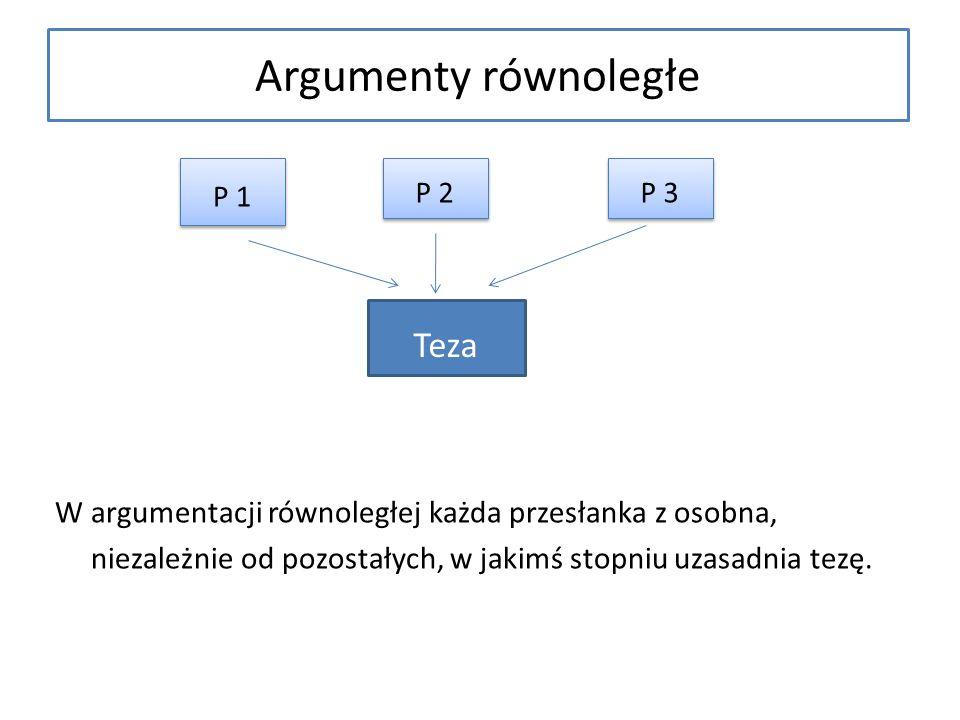 Argumenty równoległe Teza