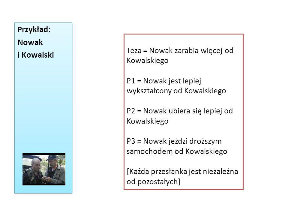 Przykład: Nowak i Kowalski