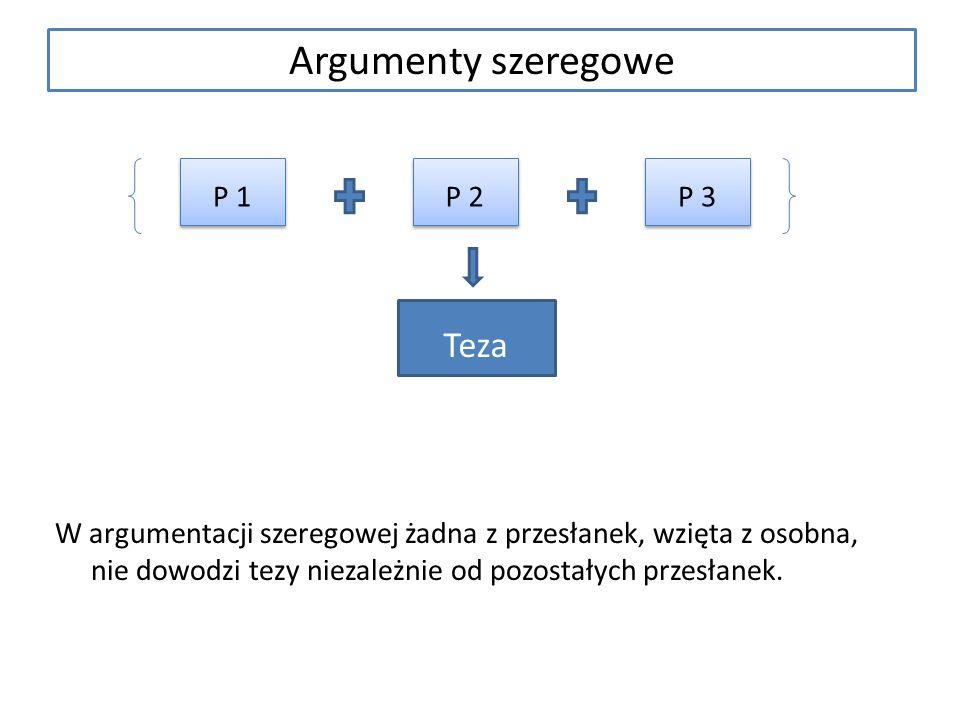 Argumenty szeregowe Teza P 1 P 2 P 3
