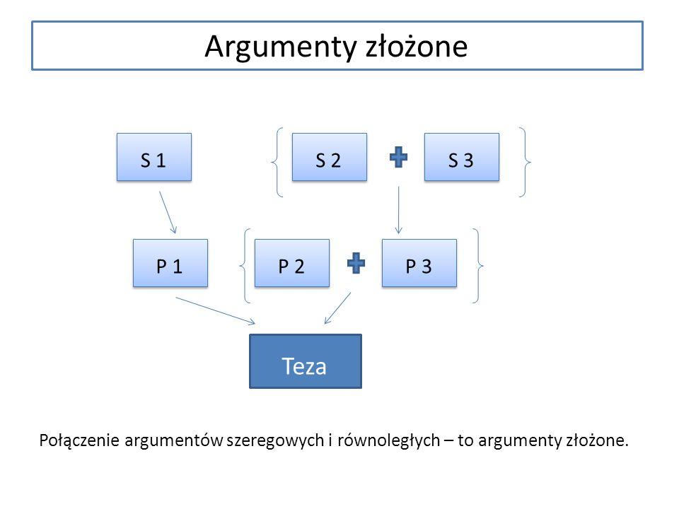 Argumenty złożone Teza S 1 S 2 S 3 P 1 P 2 P 3