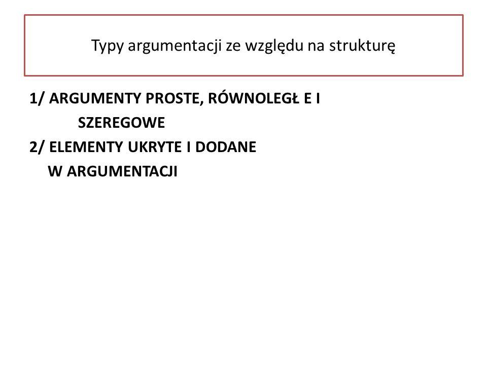 Typy argumentacji ze względu na strukturę