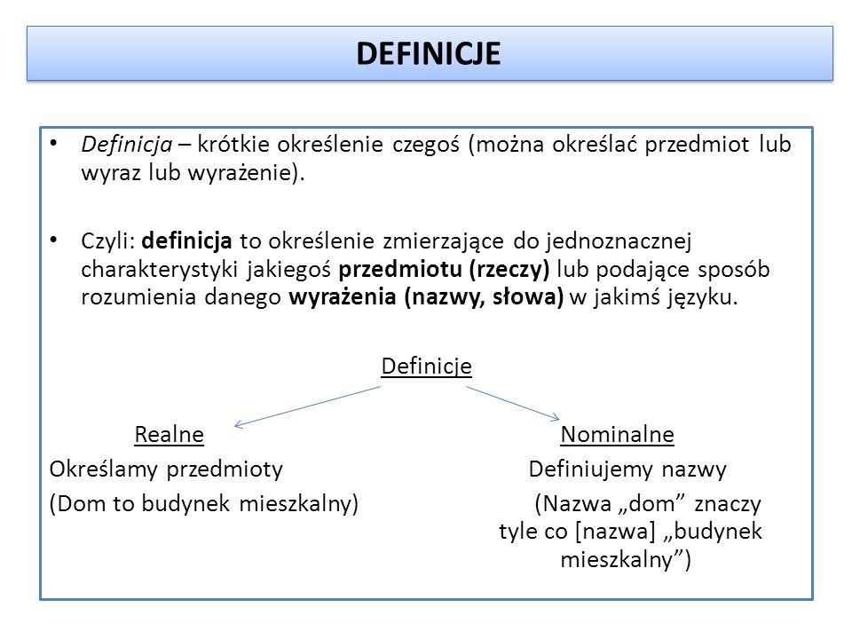 DEFINICJE Definicja – krótkie określenie czegoś (można określać przedmiot lub wyraz lub wyrażenie).