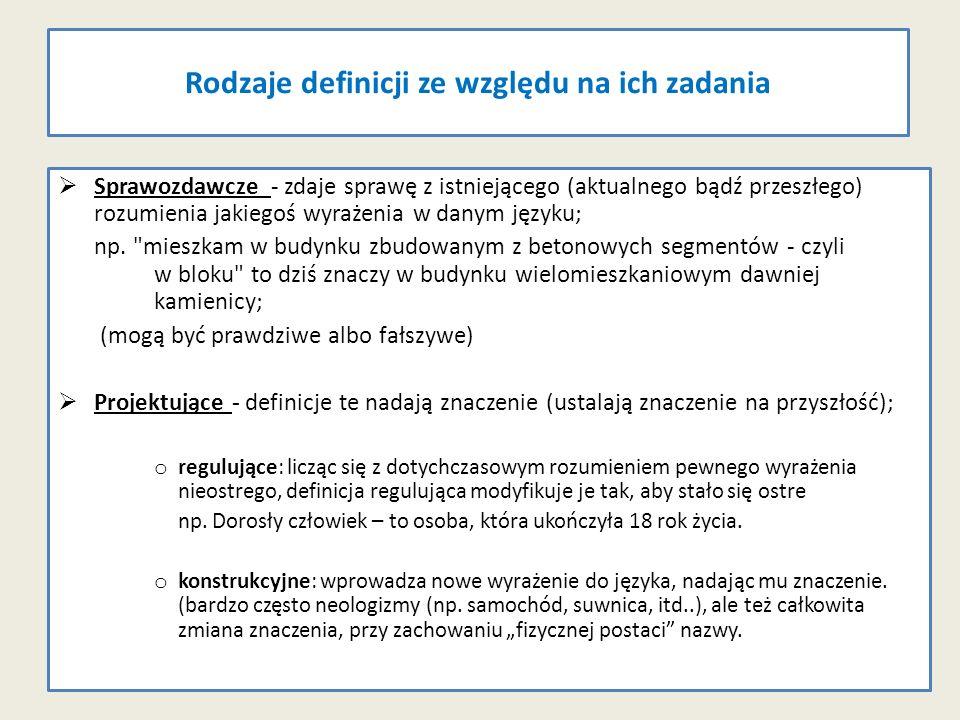 Rodzaje definicji ze względu na ich zadania