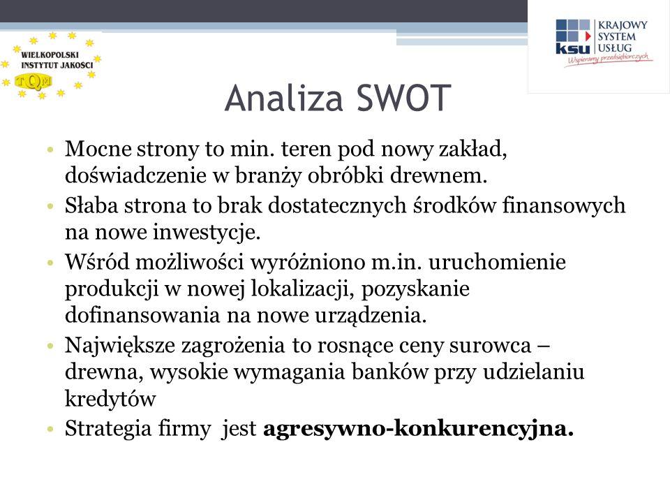 Analiza SWOT Mocne strony to min. teren pod nowy zakład, doświadczenie w branży obróbki drewnem.