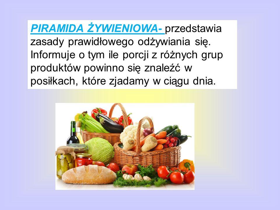 PIRAMIDA ŻYWIENIOWA- przedstawia zasady prawidłowego odżywiania się