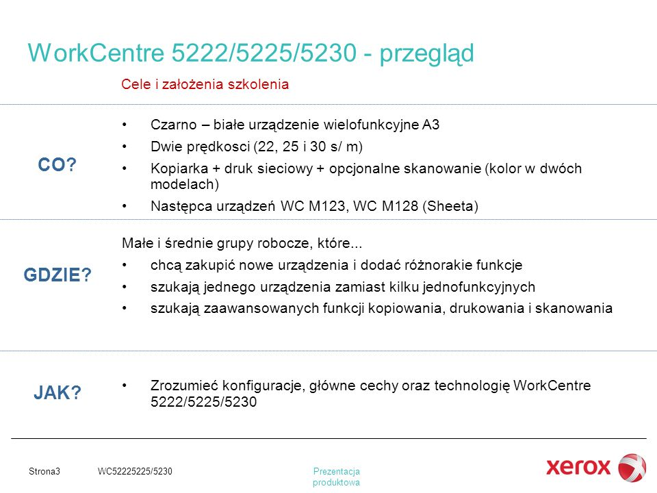 WorkCentre 5222/5225/5230 - przegląd