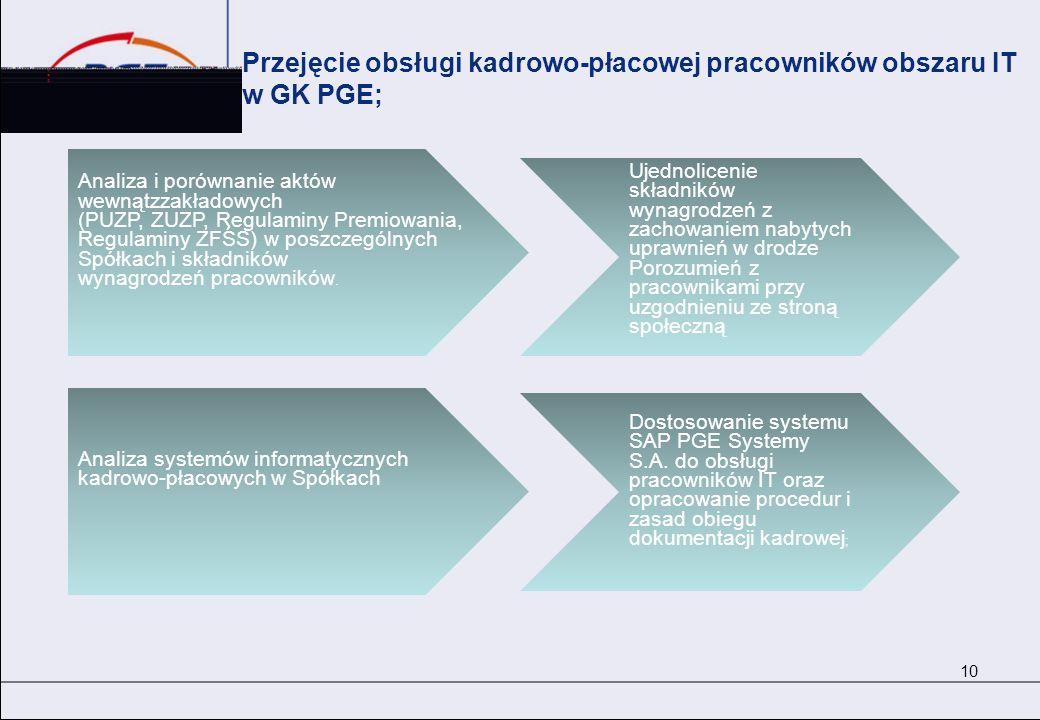 Przejęcie obsługi kadrowo-płacowej pracowników obszaru IT w GK PGE;