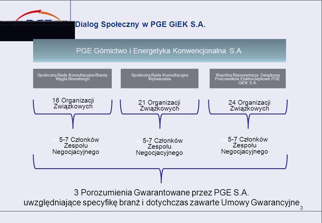Dialog Społeczny w PGE GiEK S.A.