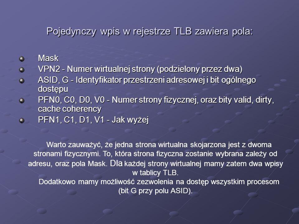 Pojedynczy wpis w rejestrze TLB zawiera pola: