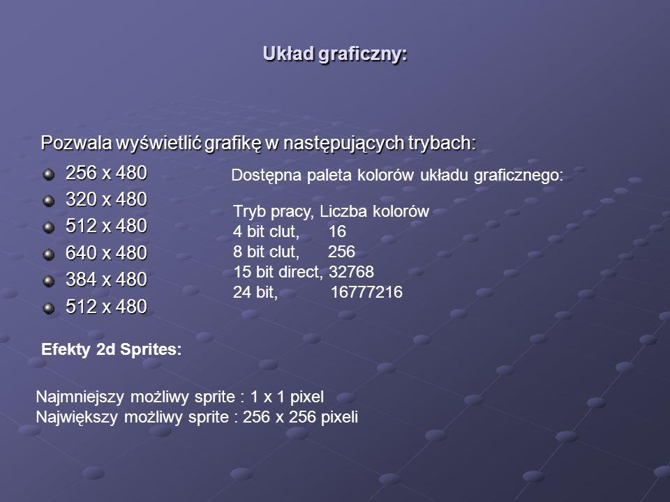 Pozwala wyświetlić grafikę w następujących trybach: 256 x 480