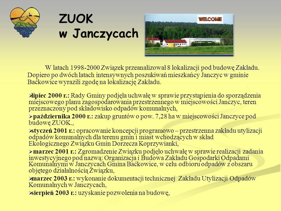 ZUOK w Janczycach