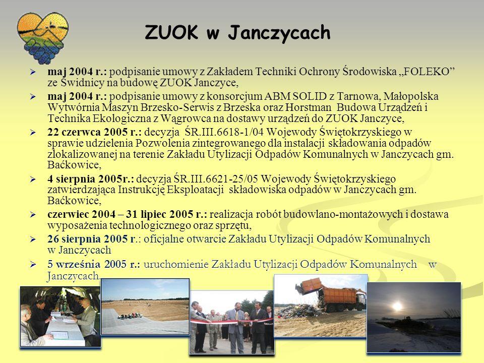 """ZUOK w Janczycach maj 2004 r.: podpisanie umowy z Zakładem Techniki Ochrony Środowiska """"FOLEKO ze Świdnicy na budowę ZUOK Janczyce,"""