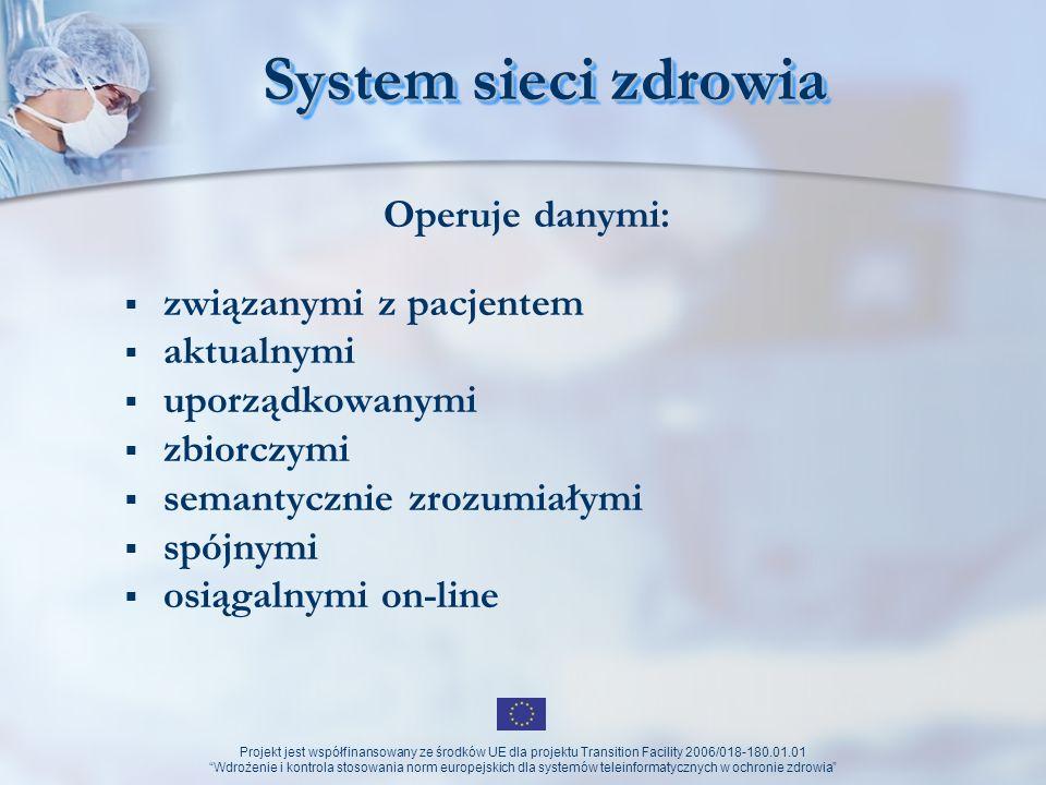 System sieci zdrowia Operuje danymi: związanymi z pacjentem aktualnymi