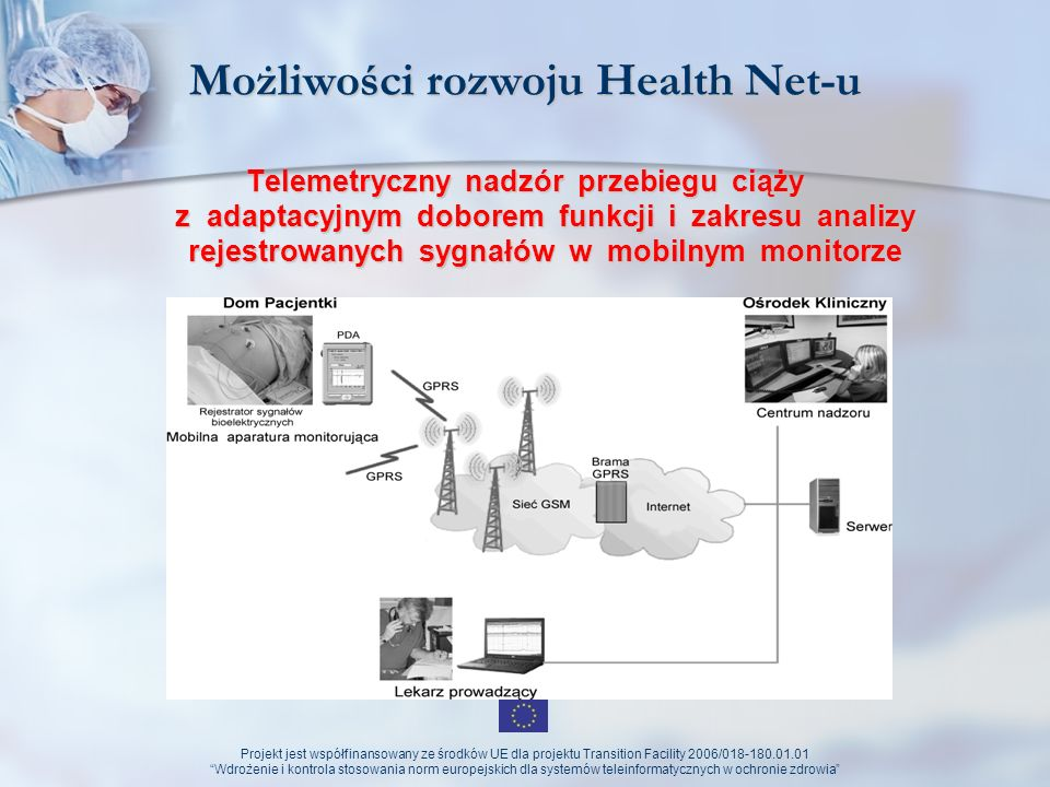 Możliwości rozwoju Health Net-u