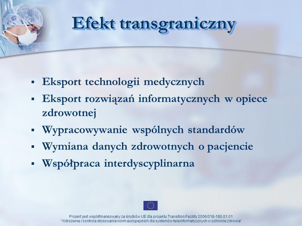 Efekt transgraniczny Eksport technologii medycznych