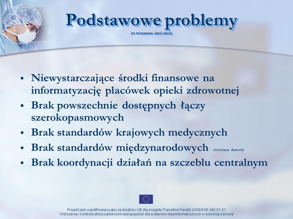 Podstawowe problemy (w tworzeniu sieci sieci)