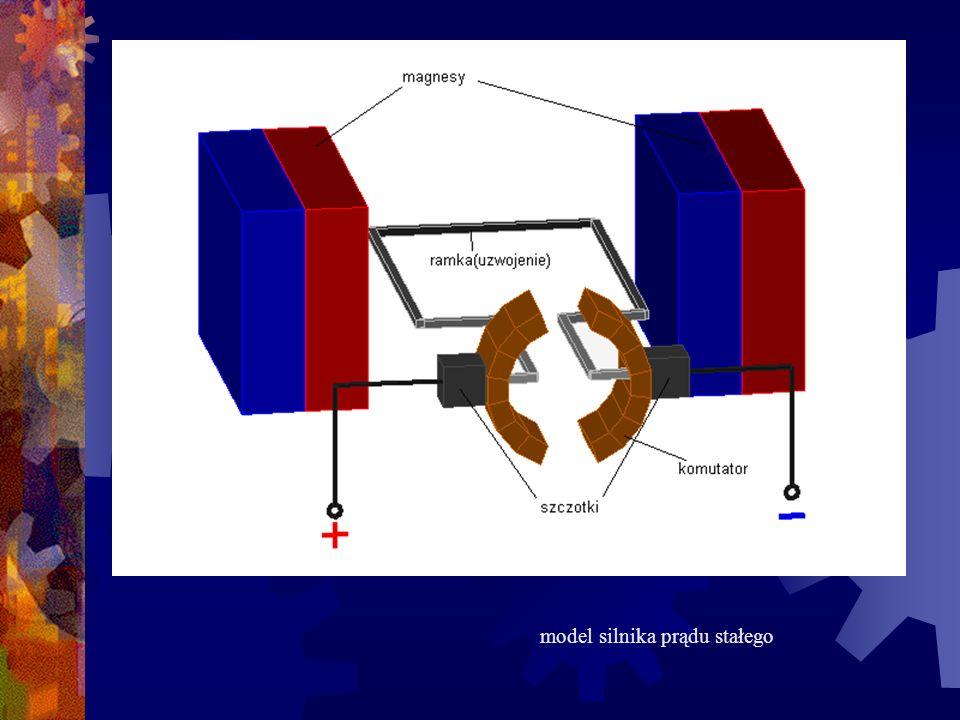 model silnika prądu stałego