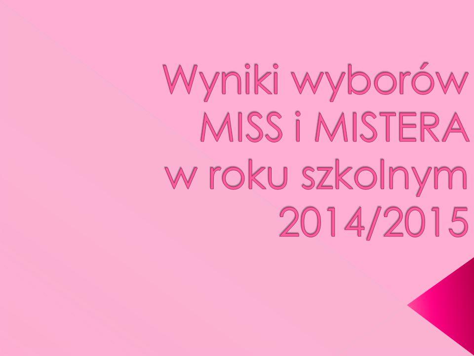 Wyniki wyborów MISS i MISTERA w roku szkolnym 2014/2015