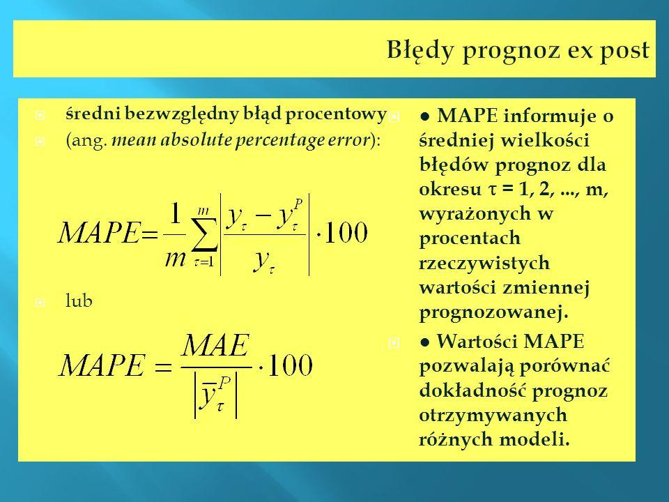 Błędy prognoz ex post średni bezwzględny błąd procentowy. (ang. mean absolute percentage error): lub.