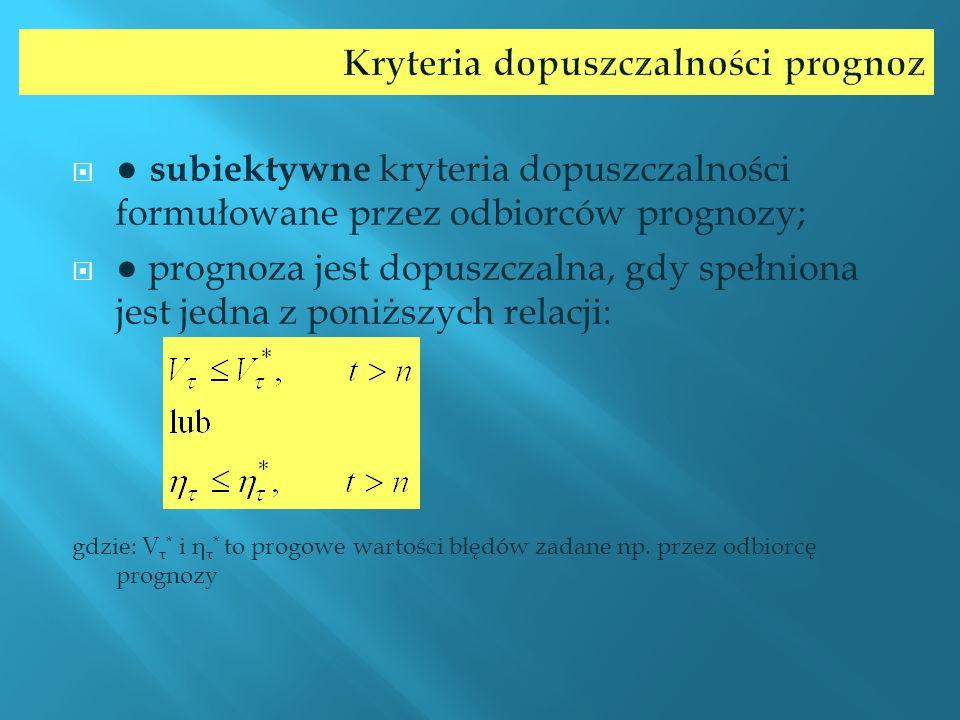 Kryteria dopuszczalności prognoz