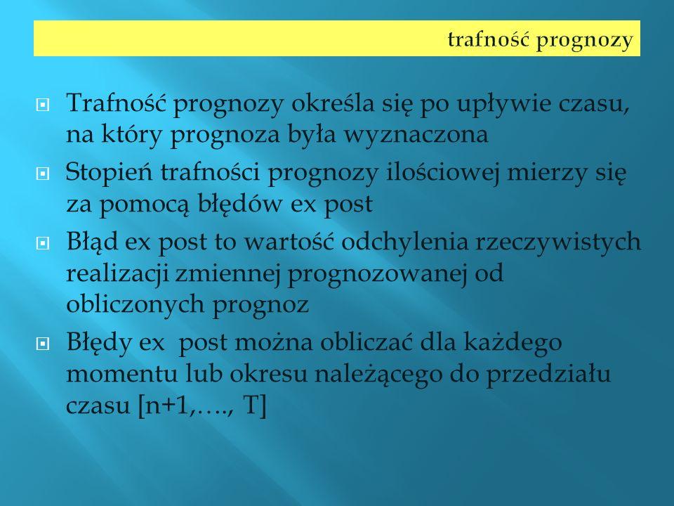 trafność prognozyTrafność prognozy określa się po upływie czasu, na który prognoza była wyznaczona.