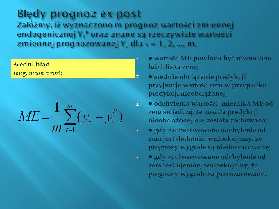 Błędy prognoz ex-post Załóżmy, iż wyznaczono m prognoz wartości zmiennej endogenicznej YP oraz znane są rzeczywiste wartości zmiennej prognozowanej Y dla  = 1, 2, ..., m.