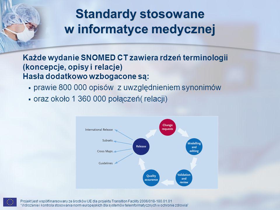 Standardy stosowane w informatyce medycznej