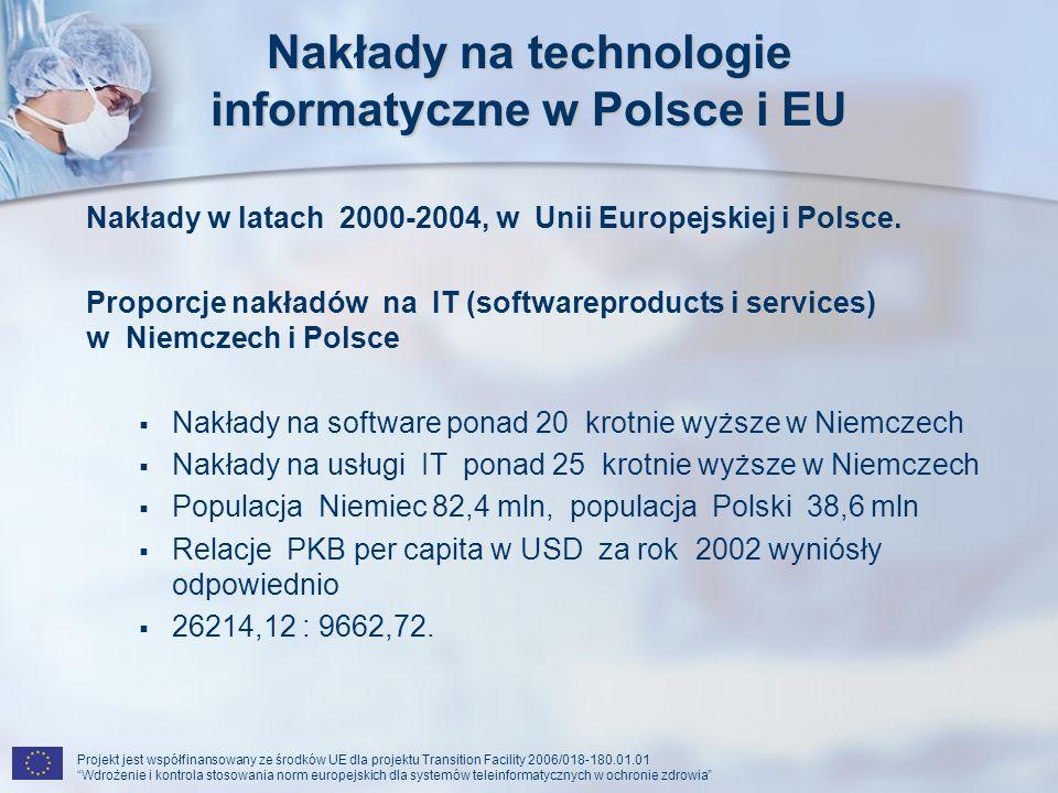 Nakłady na technologie informatyczne w Polsce i EU