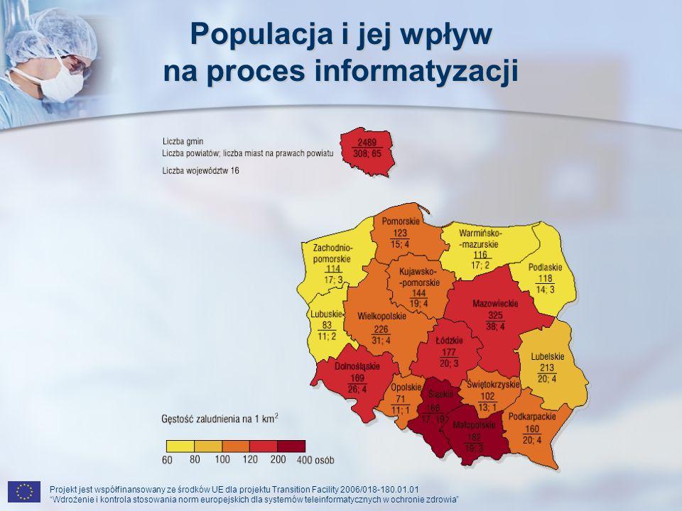 Populacja i jej wpływ na proces informatyzacji